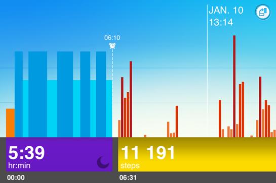 Jawbone UP graf som viser søvn og aktivitet